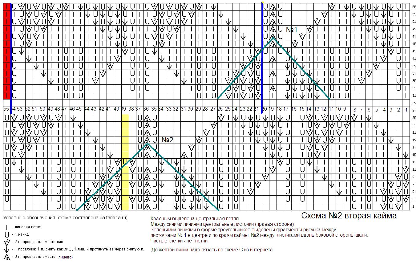 Схема шали харуни двойной каймой фото 376