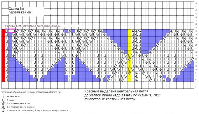 Схема шали харуни двойной каймой фото 367