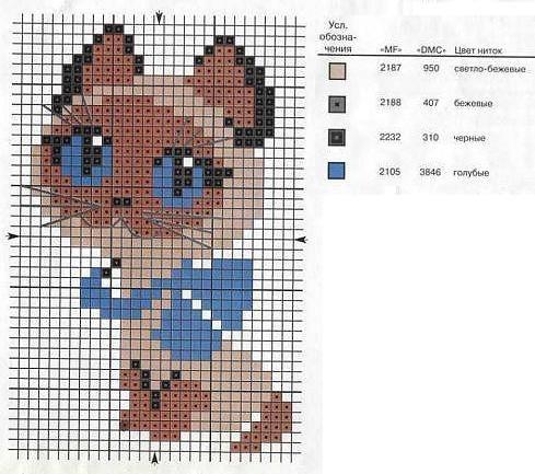 Вышивка крестом кошка для начинающих схемы