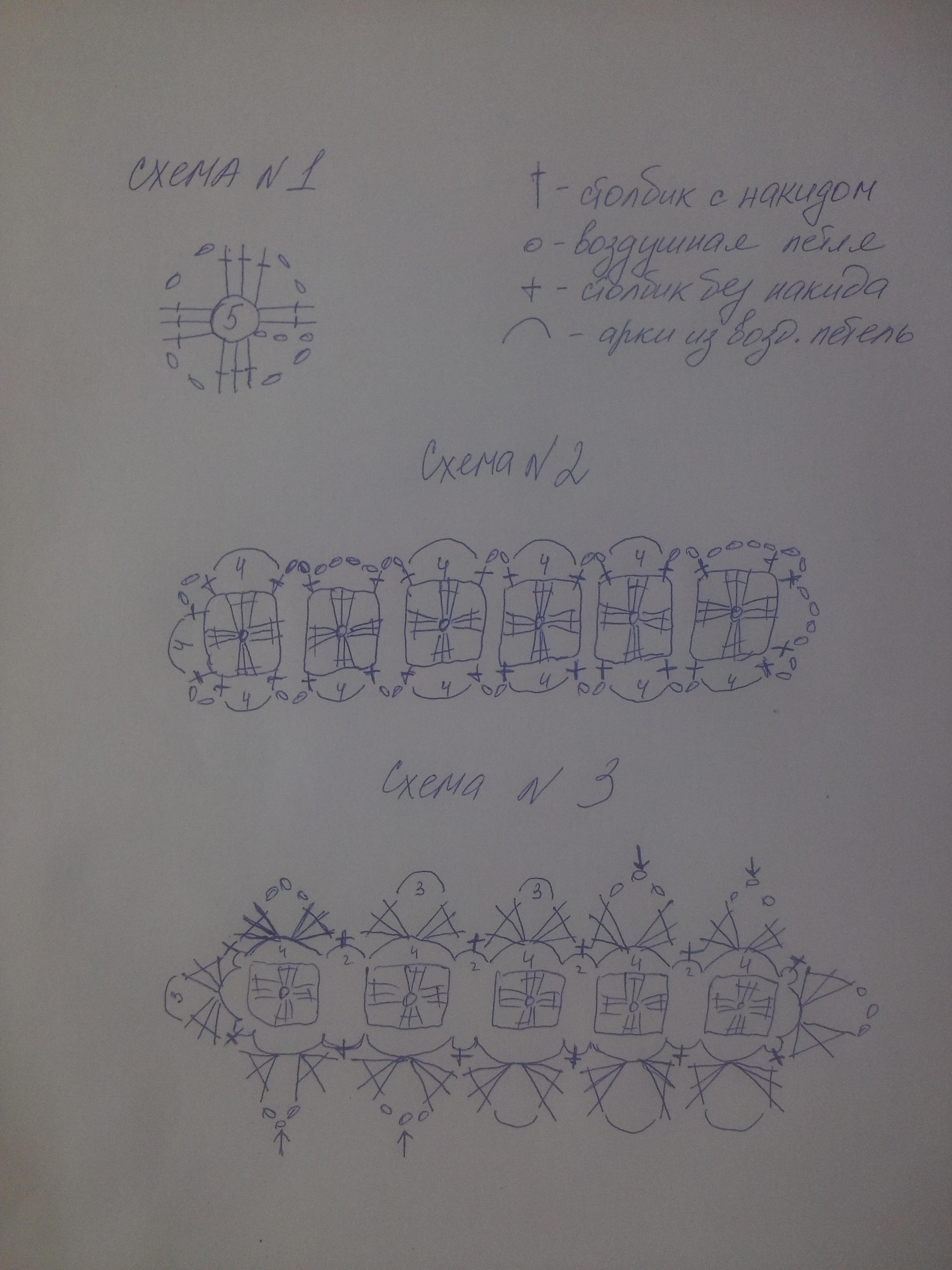 схема шаль пехорка жемчужная