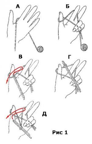 13 способов набора петель - дополнение картинок