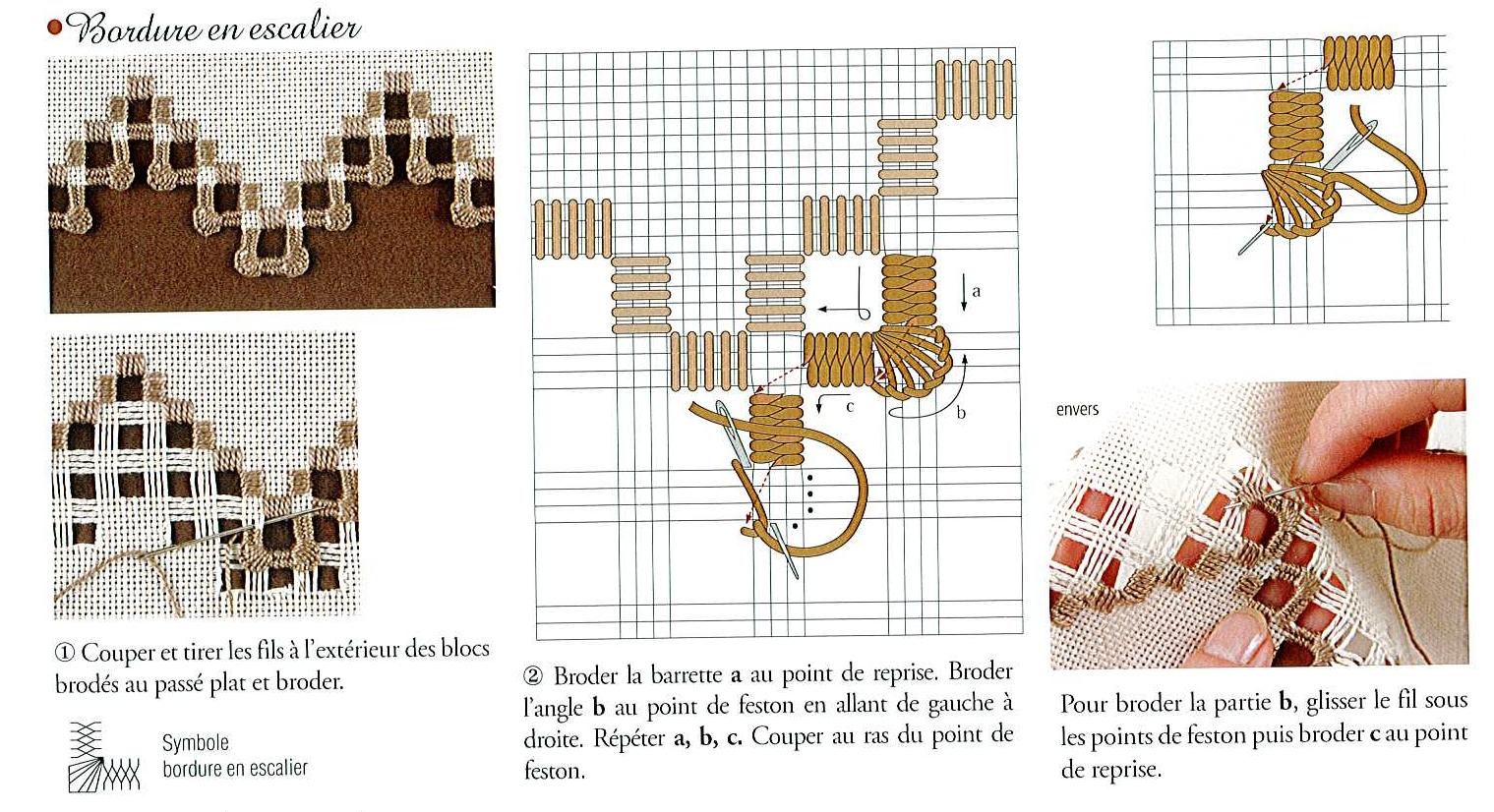 Схемы для вышивки хардангером