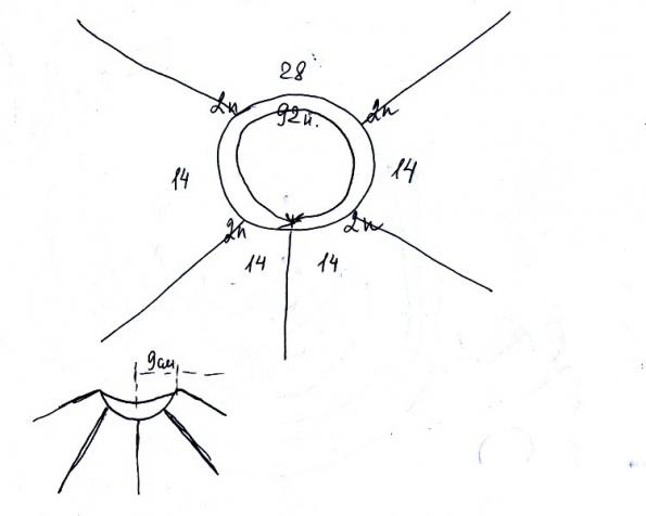Как вязать реглан от горловины (в том числе вырез-лодочка)