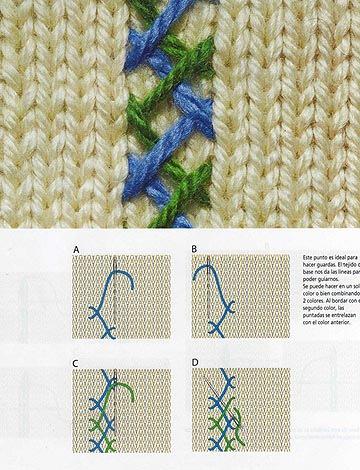 Какие вышивки можно сделать