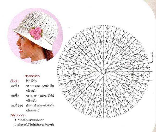 Шляпка для девочки крючком схемы