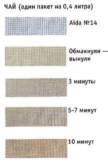 """Как окрашивать канву (статья из журнала """"Вышиваю Крестиком"""")"""