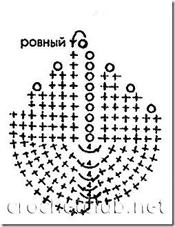 Вязания крючком листика для начинающих