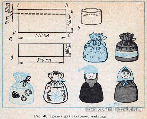 Кукла на чайник своими руками схемы и выкройки