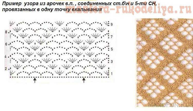 Вязание ажурных узоров крючком с описанием