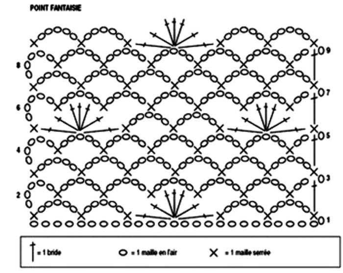 Вязание крючком ажурная сетка схема