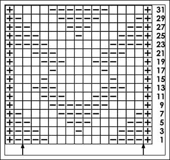 Пустые клетки в схемах
