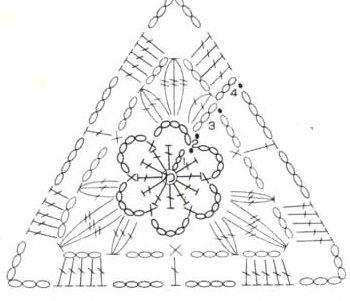 На этой странице я предлагаю простые треугольные мотивы крючком, схемы которых под силу освоить даже начинающему
