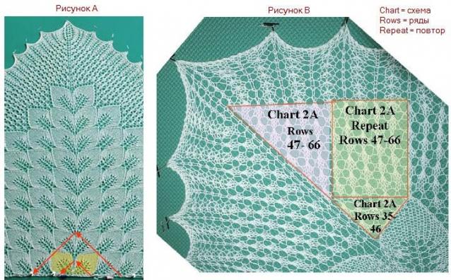 Это шаль вяжется двумя вариантами. С центральной петлей, разделяющую шаль визуально и без петли. Тогда в середине шали листочки расходятся, прикасаясь друг к другу.