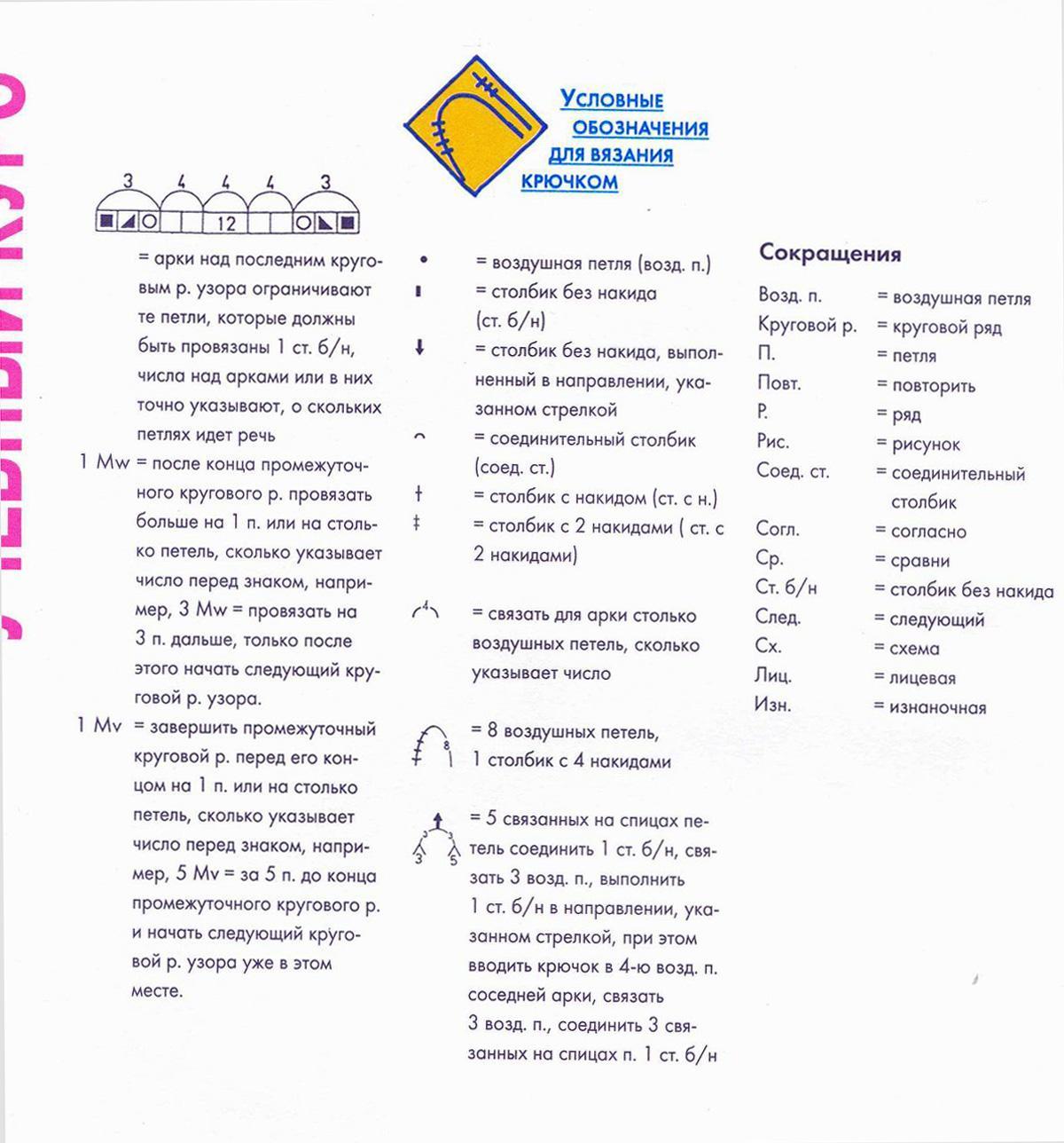 Толковый словарь условных обозначений в 85