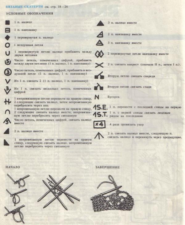 Условные обозначения для вязания спицами с примером 11