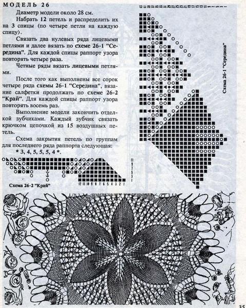 Вязание салфеток на двух спицах 21