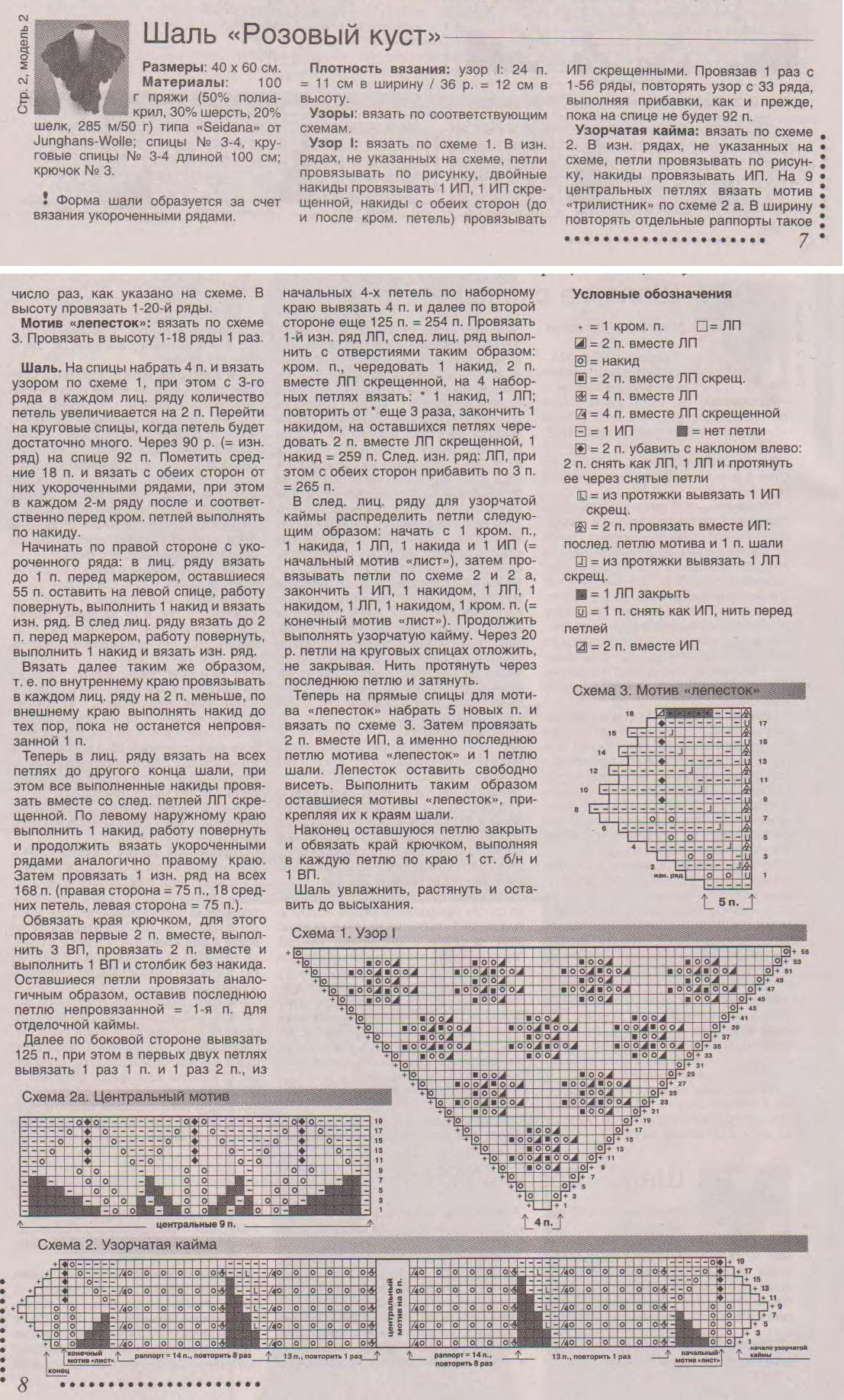 Розовая шаль вязанная крючком со схемами