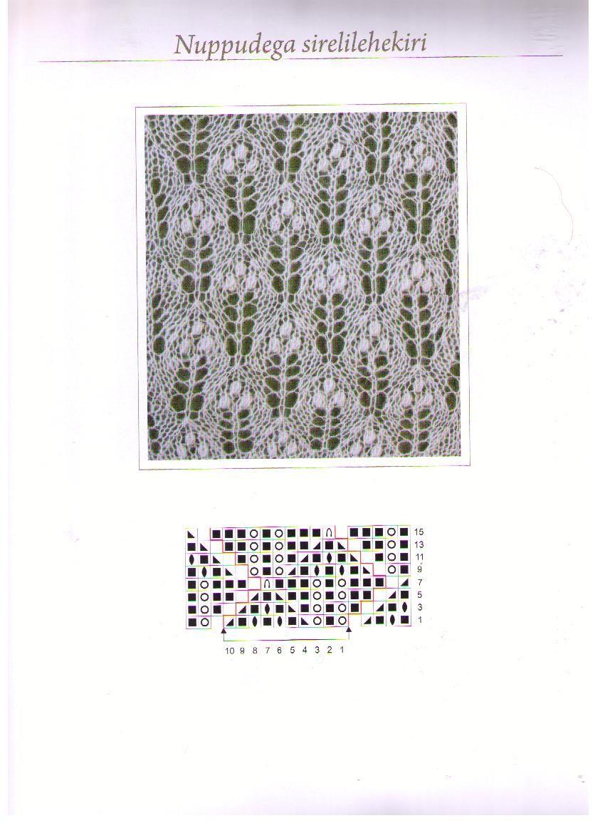 Схемы узоров для вязания из мохера спицами