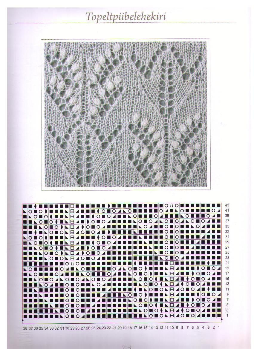 Красивый ажурный узор для вязания спицами Ландыши 92