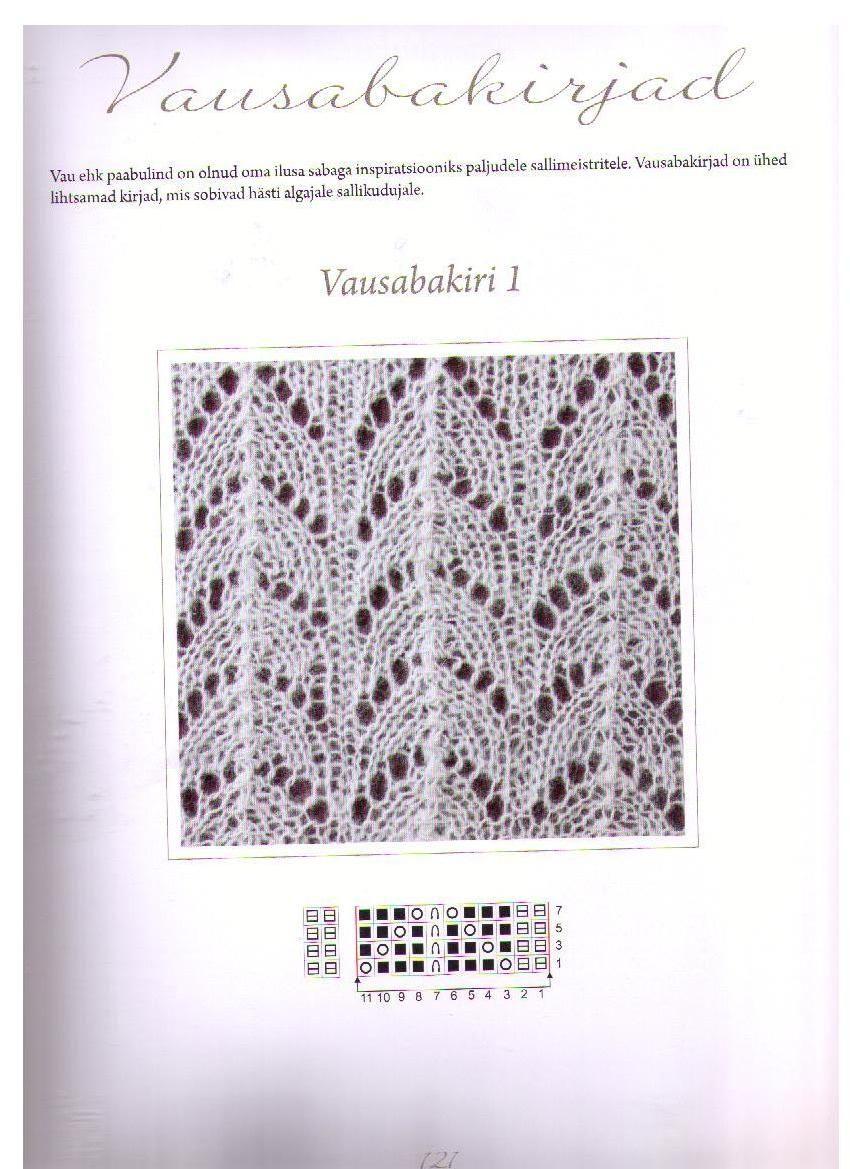Модели вязания спицами с описаниями и фото и схемами