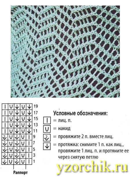 Схемы вязания спицами сетчатых узоров