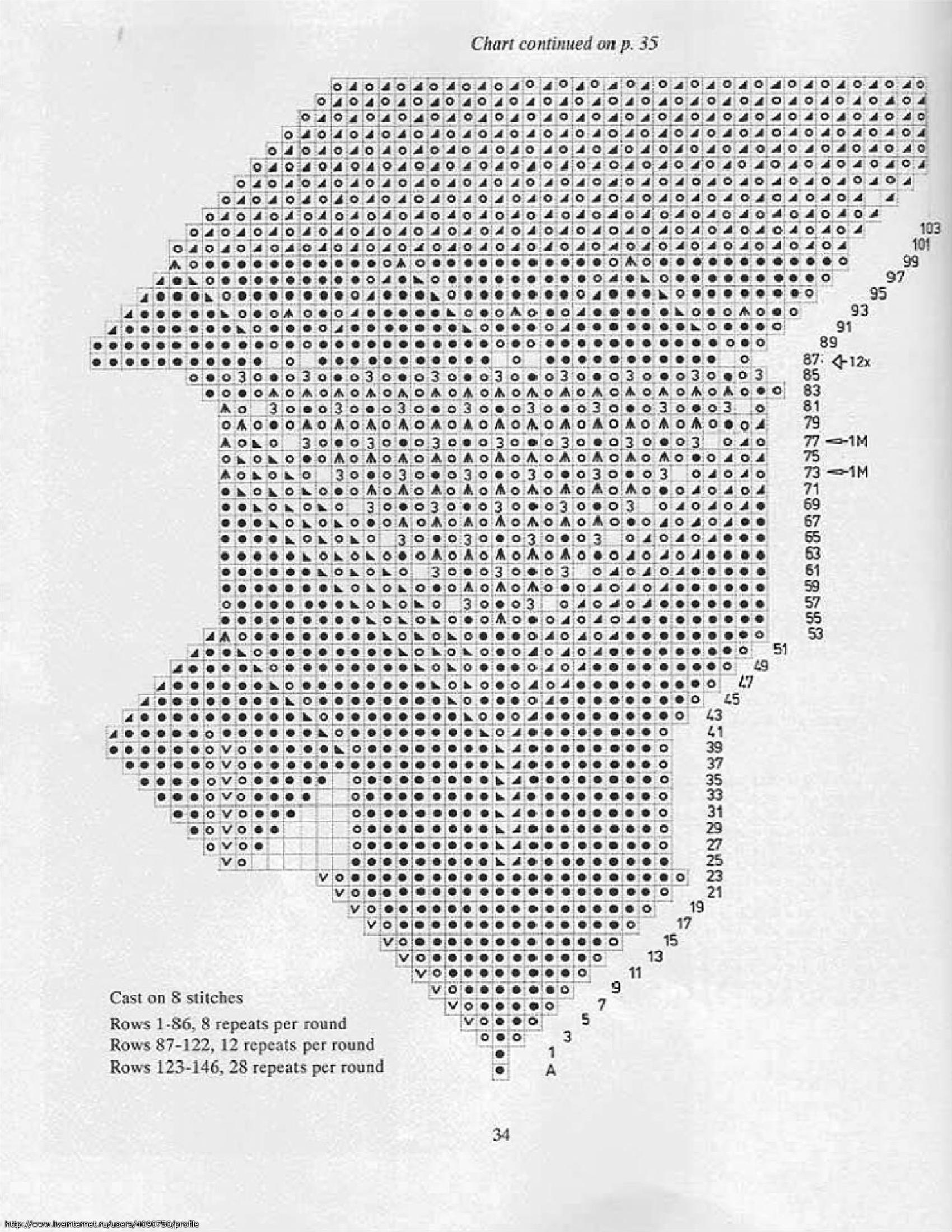 Вязание спицами герберт ниблинг