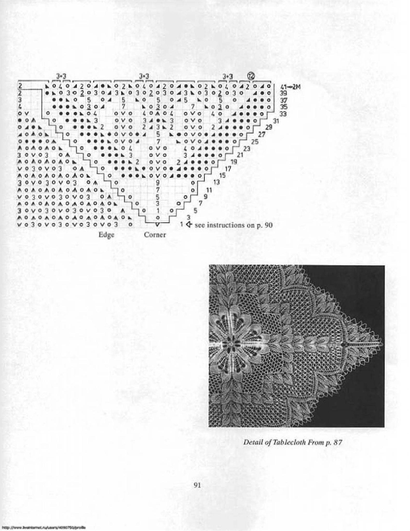 Квадратные скатерти спицами герберта ниблинга схемы