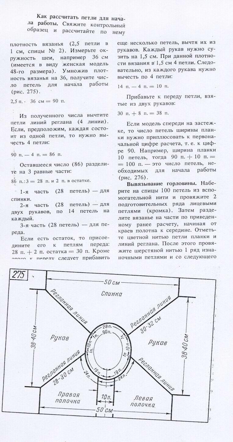 Как связать реглан сверху расчет петель