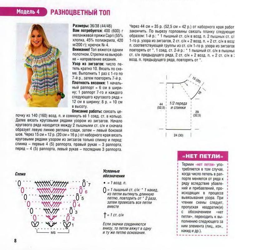 Как вязать зигзаг крючком схемы с описанием