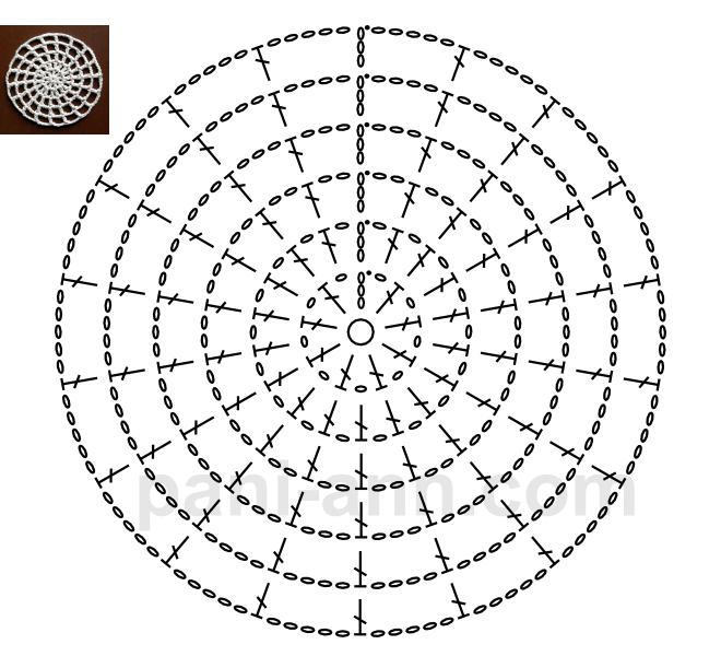 Схема вязания сферы крючком 18