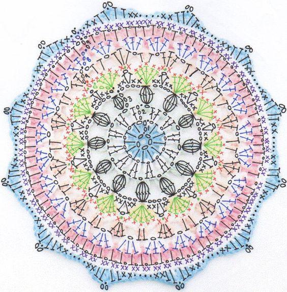 Вязание мандалы схемы