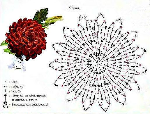 Вязаные цветы крючком и схема