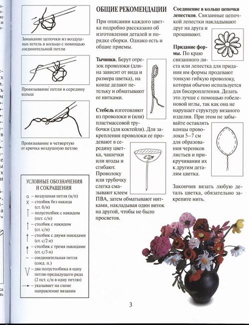 Рекомендации по вязанию крючком