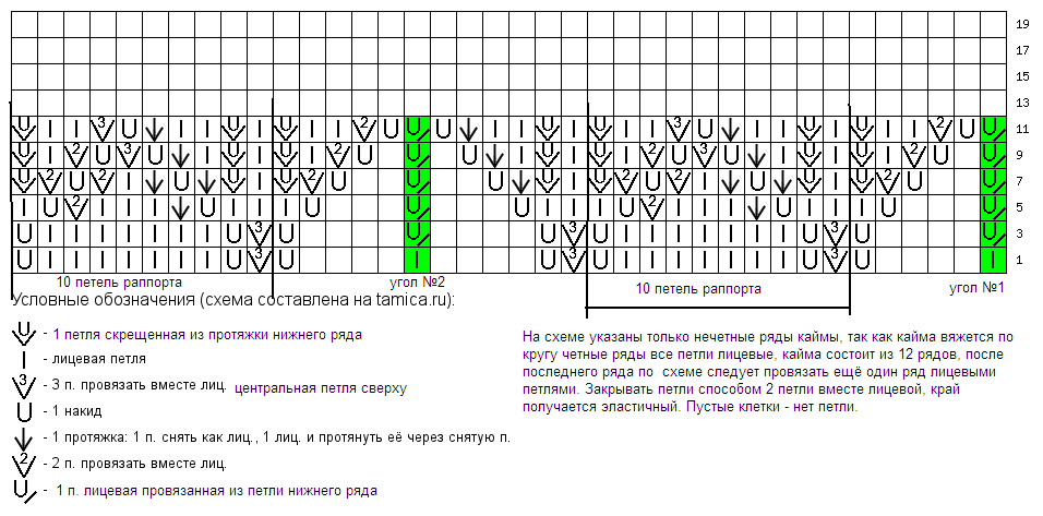 Вязание каймы на палантин 658