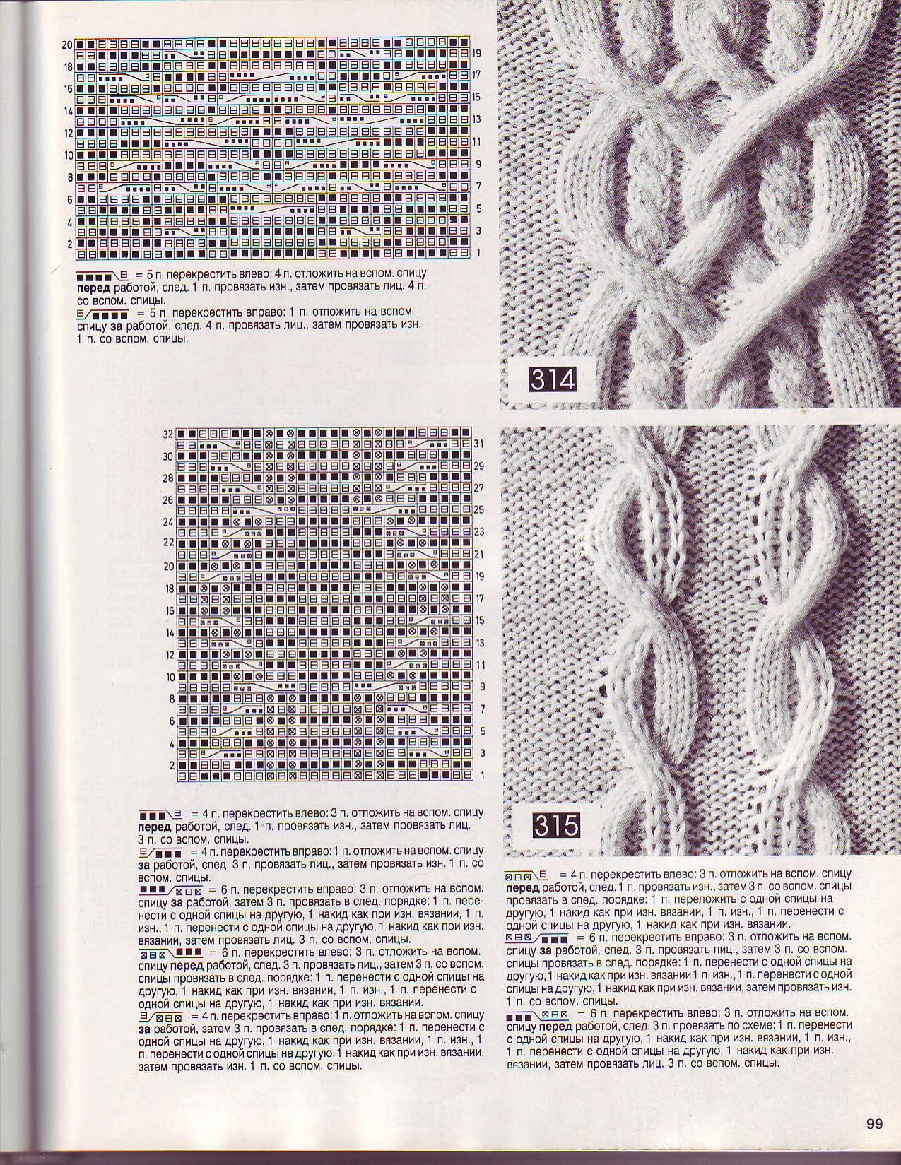 Узоры из кос для вязания спицами схемы 10 фотография