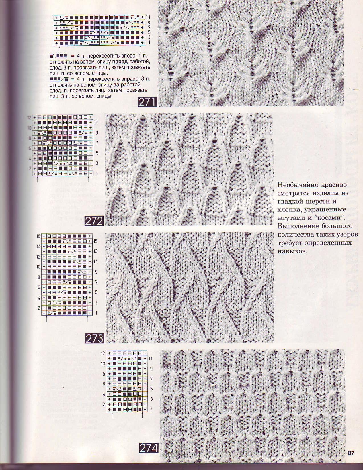 Рисунки образцов вязания спицами