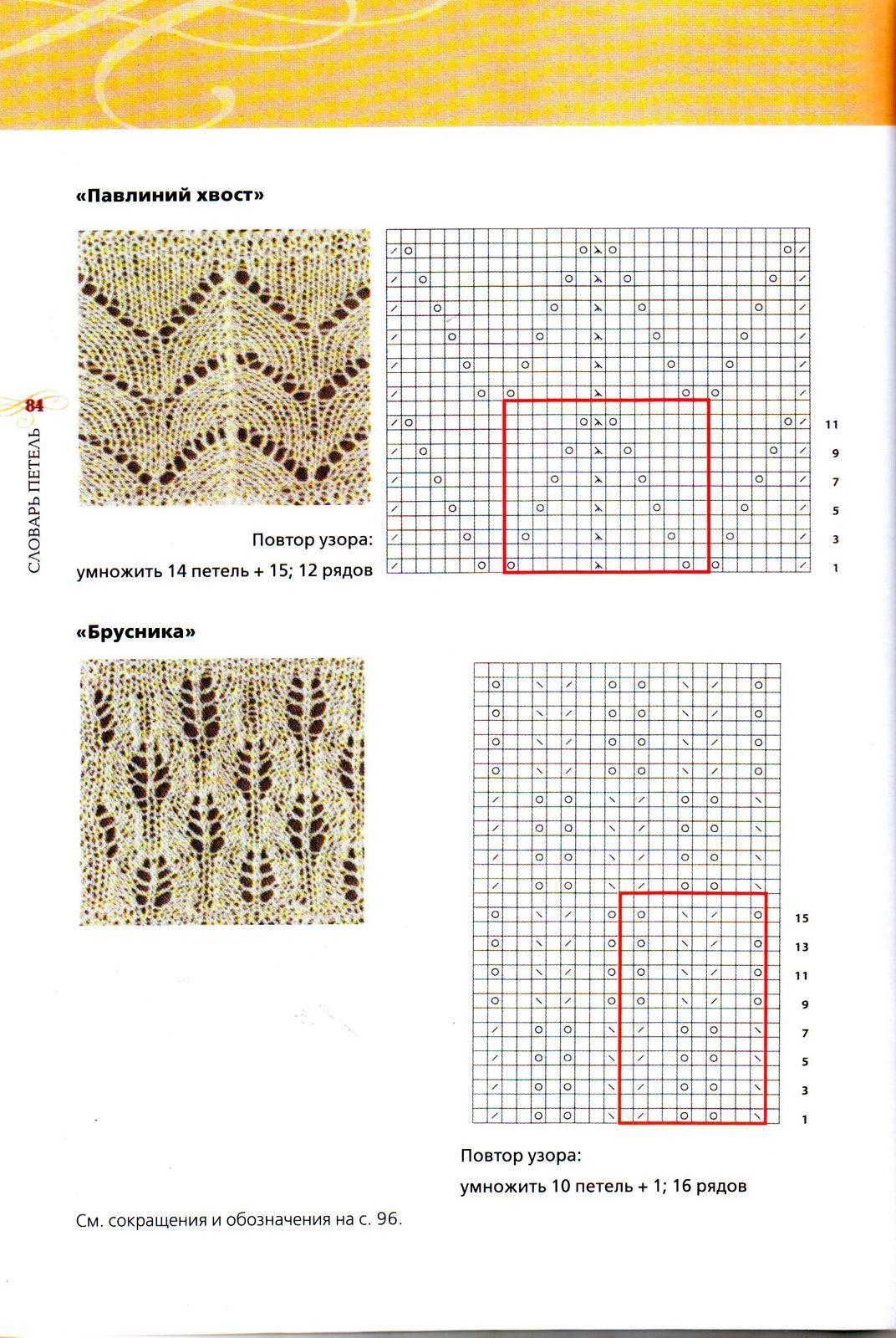 Узор «павлиний хвост» спицами : схемы с описанием LS 20
