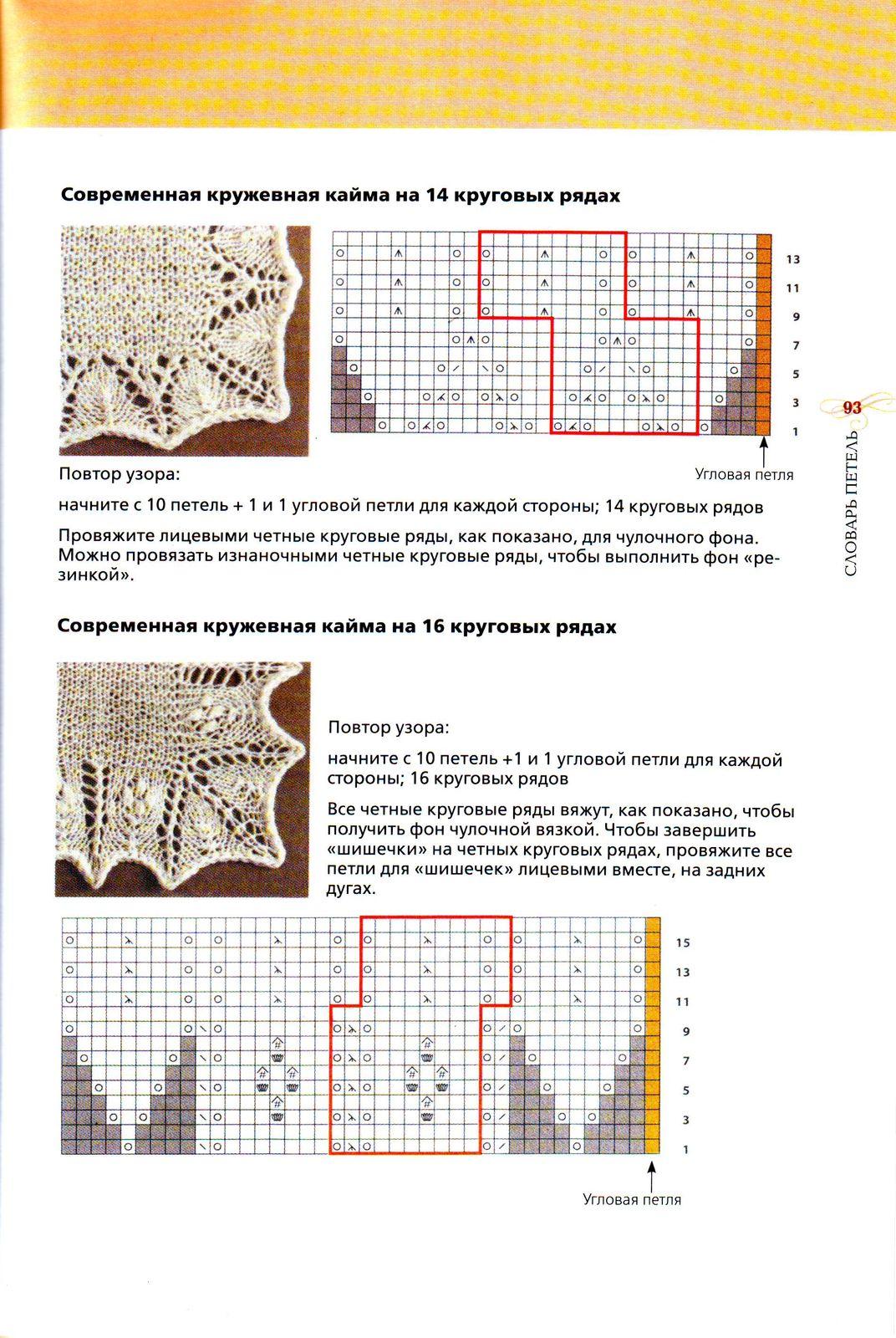 Вязание спицами шали схема инструкция