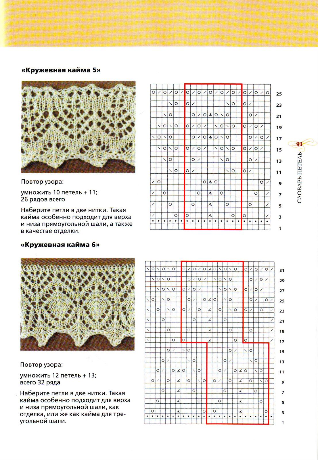 Вязание спицами схемы ажурной каймы 96