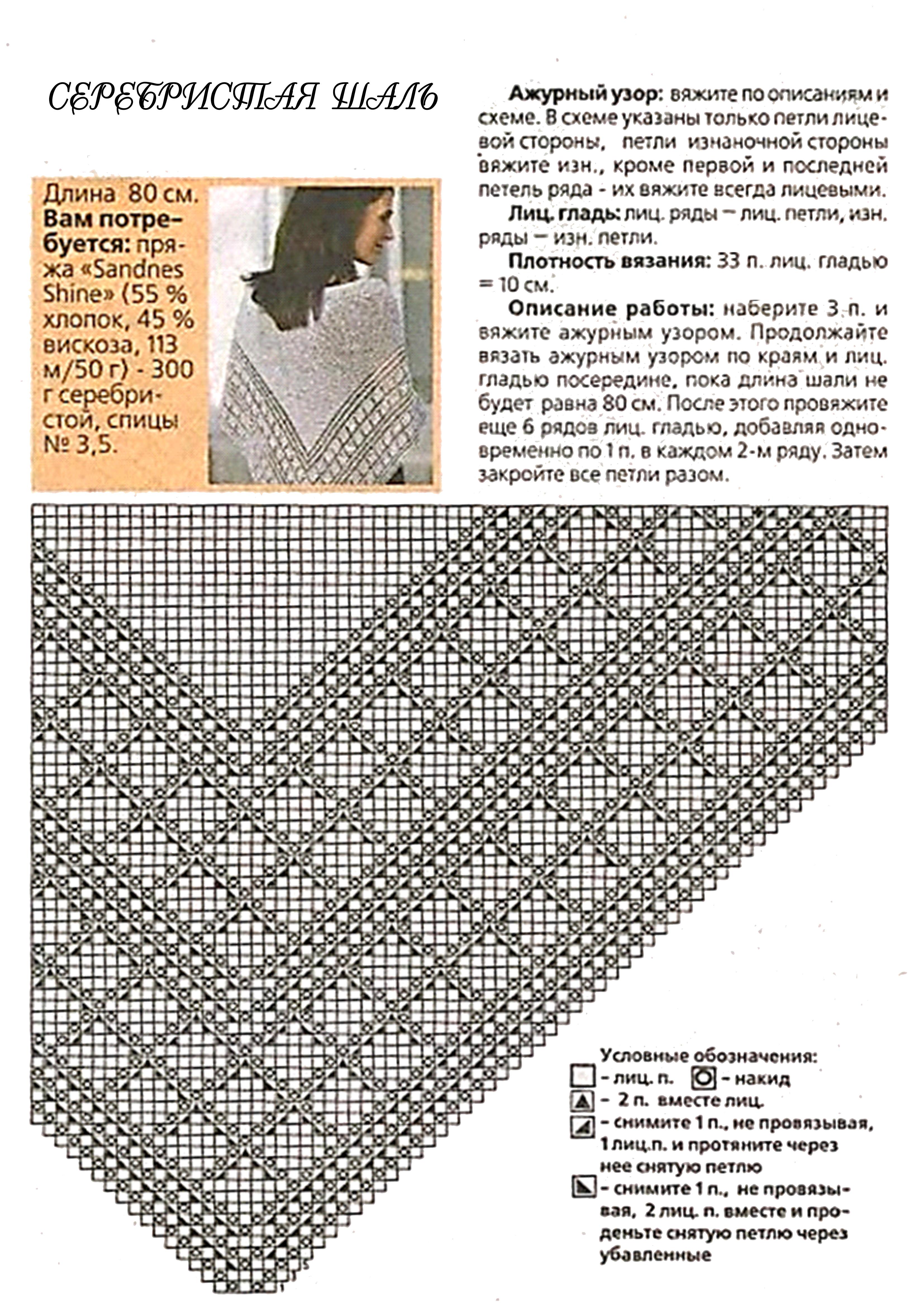 Азы вязания шалей спицами - Осинка 94