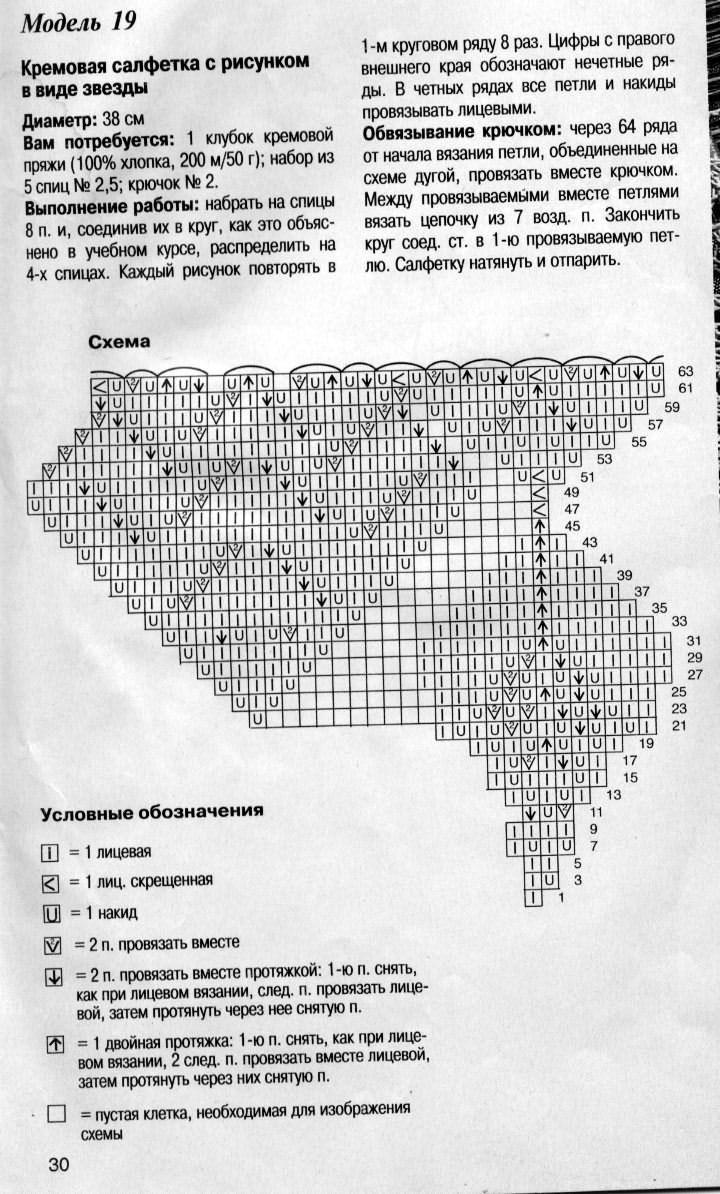 Вязание салфеток спицами схемы и описание ажурных салфеток
