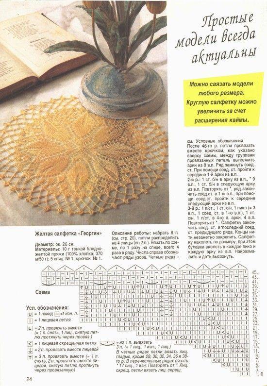 Вязанные салфетки спицами
