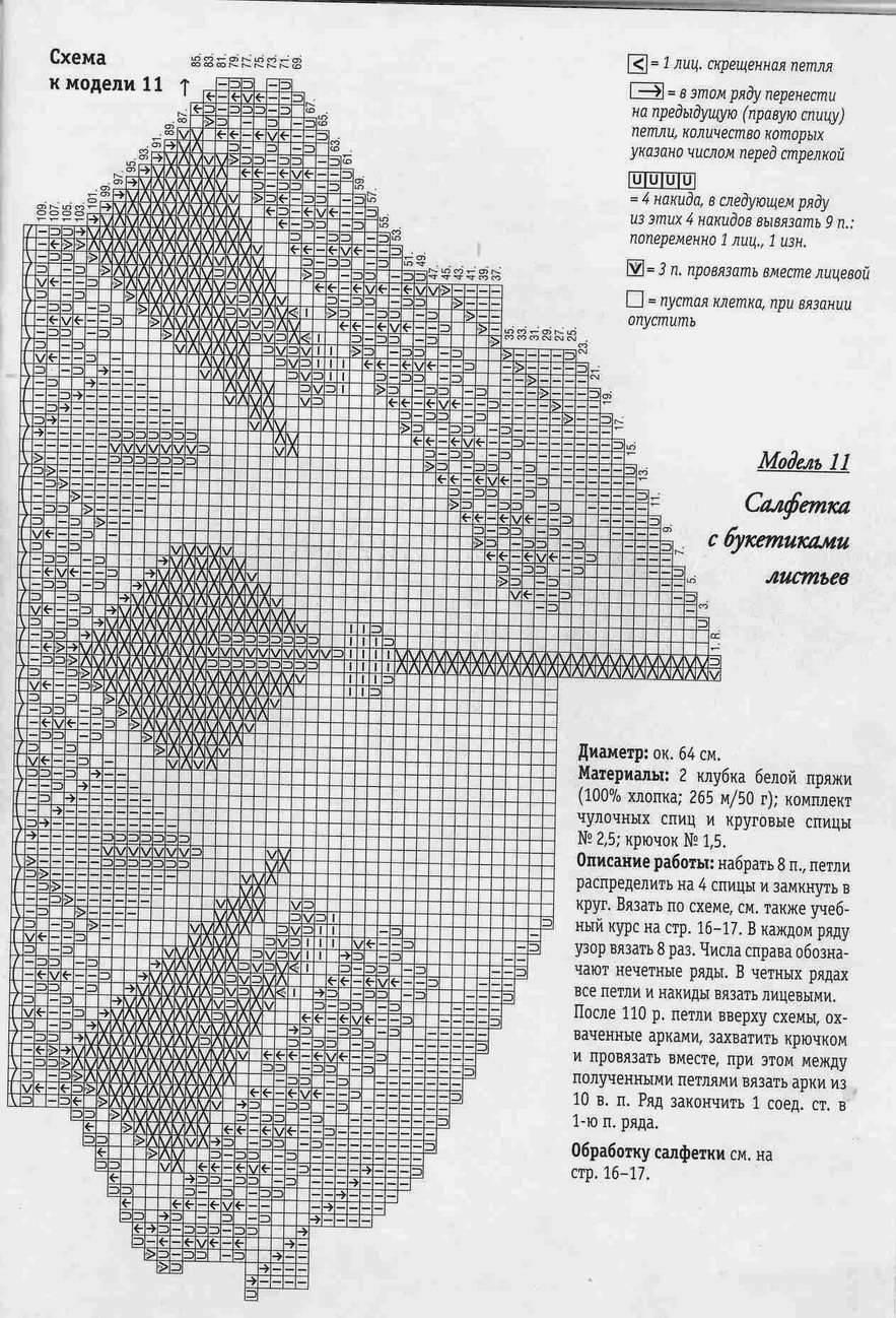 Вязание спицами салфеток и скатертей с инструкцией 64