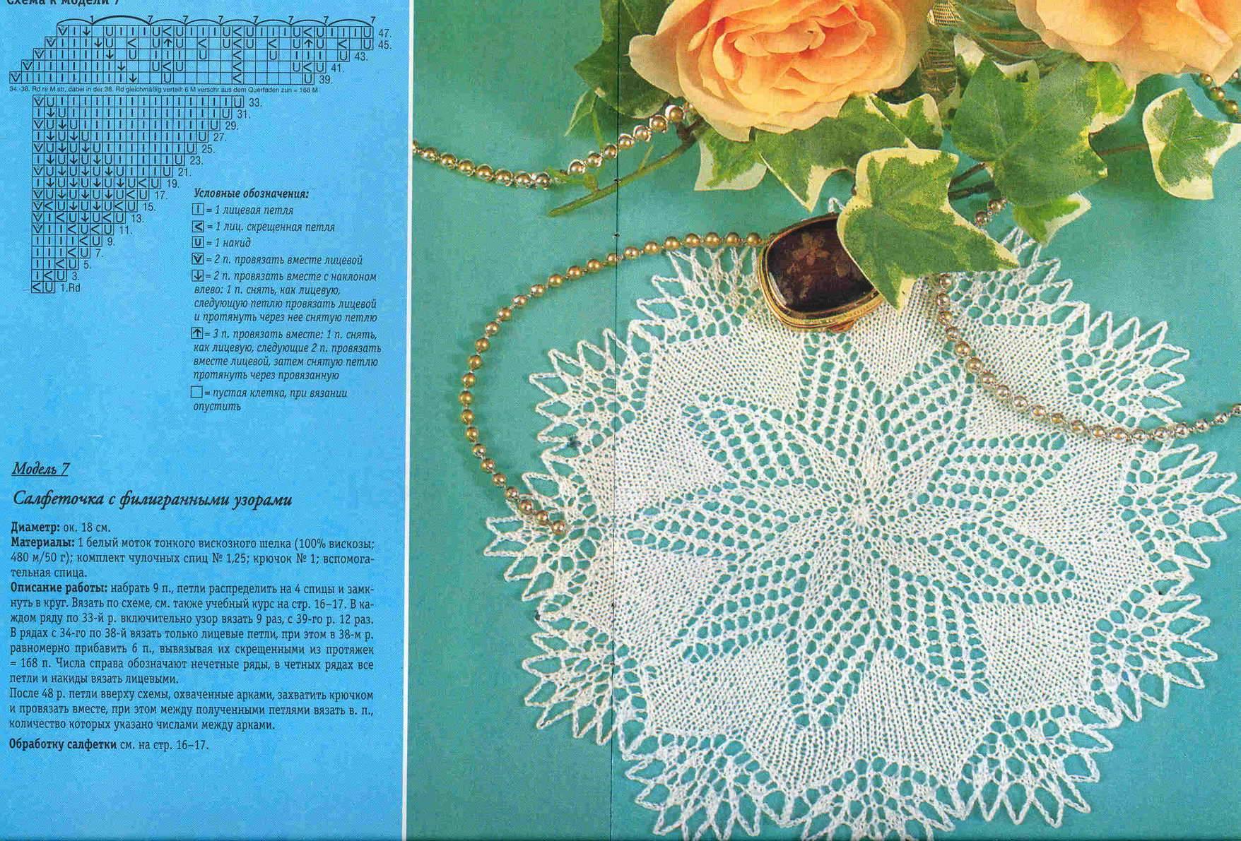 Журнал валя валентина схемы салфеток спицами