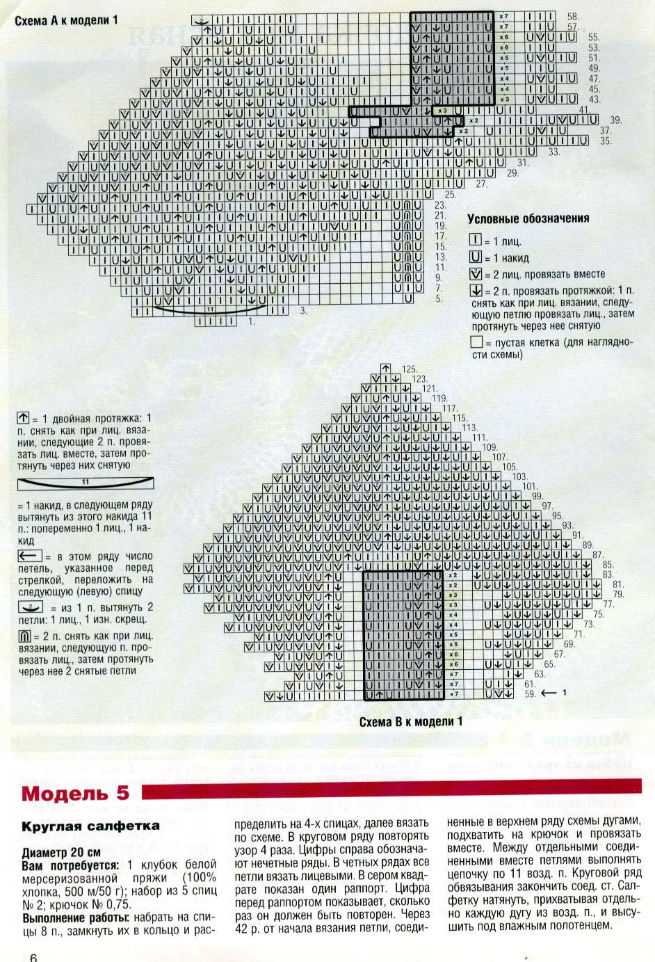 Вязаные салфетки спицами 8