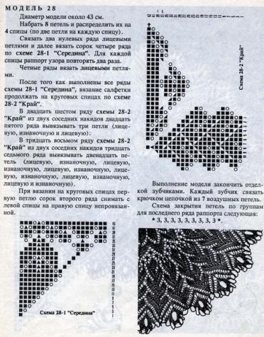 Вязание ажурных салфеток спицами схемы и описание 91