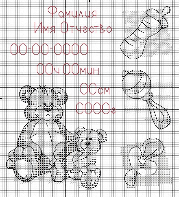метрик для новорожденных.