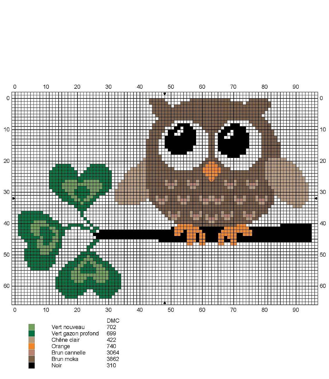 Схема вышивок сова