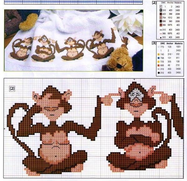Вышивка крестом обезьяна бесплатные схемы