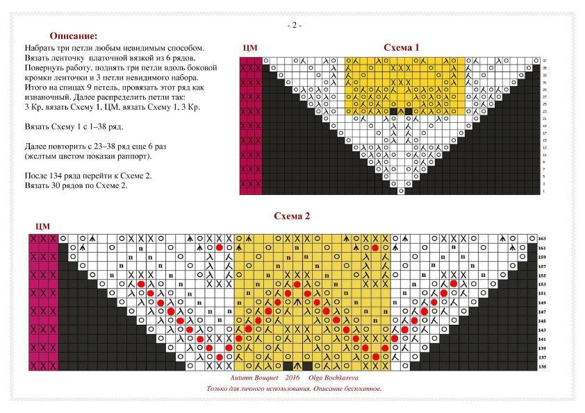 подробное описание и схемы вязания ажурного вязания спицами